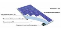 Конструкция солнечной батареи